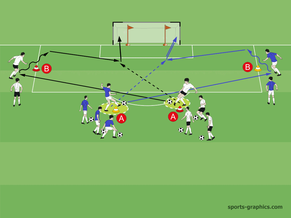 Understanding Team Positions for Soccer Training (With