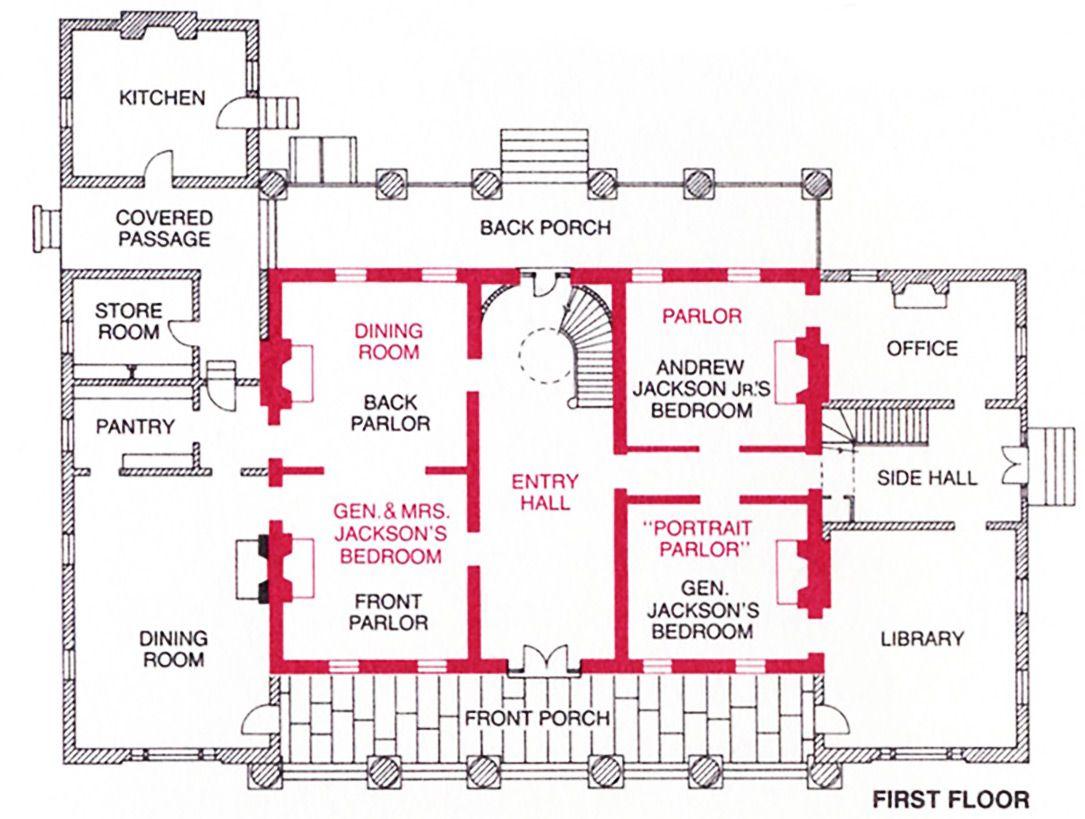 Forcing Domesticity Plan Doma Planirovki Dom