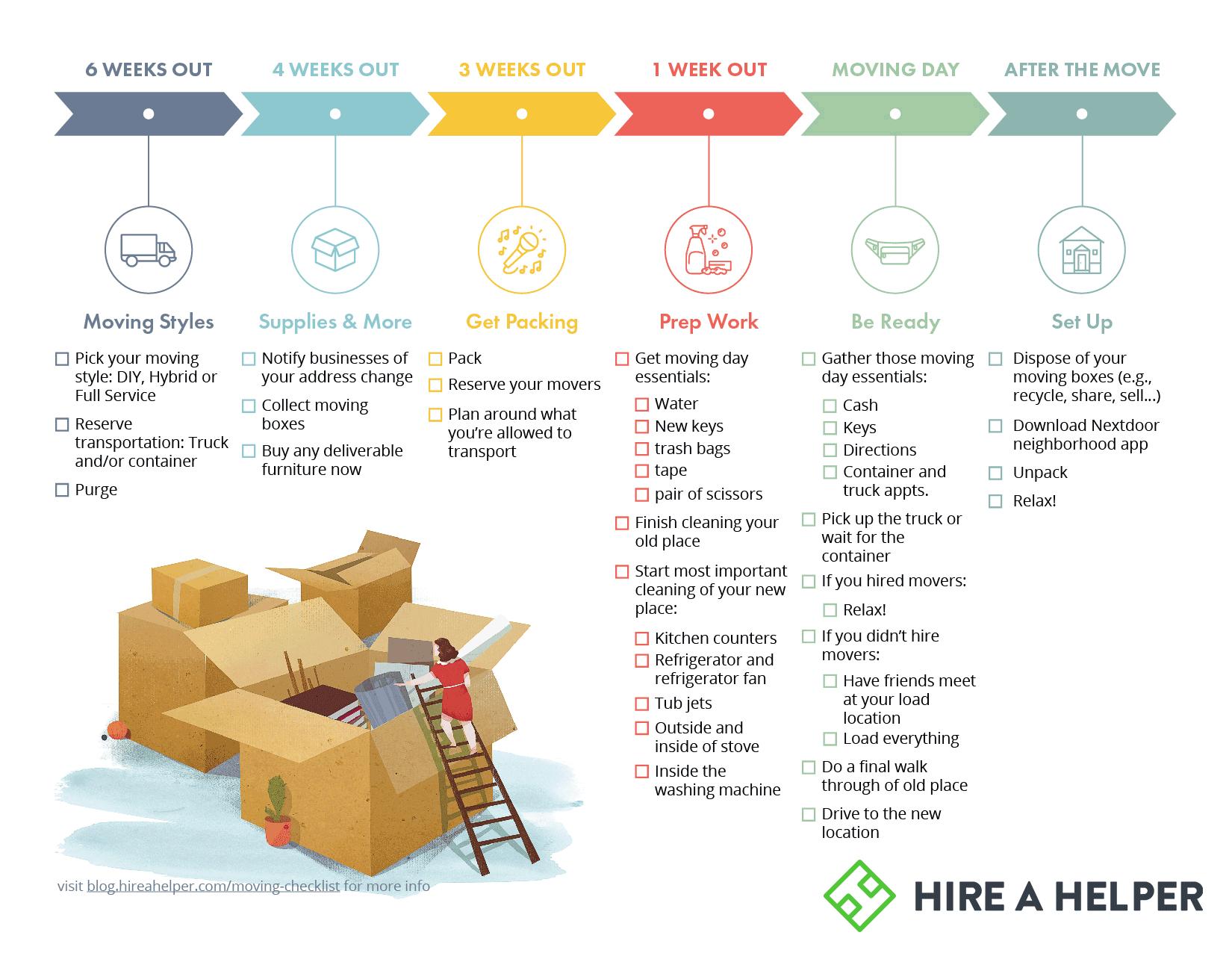 Moving helper app