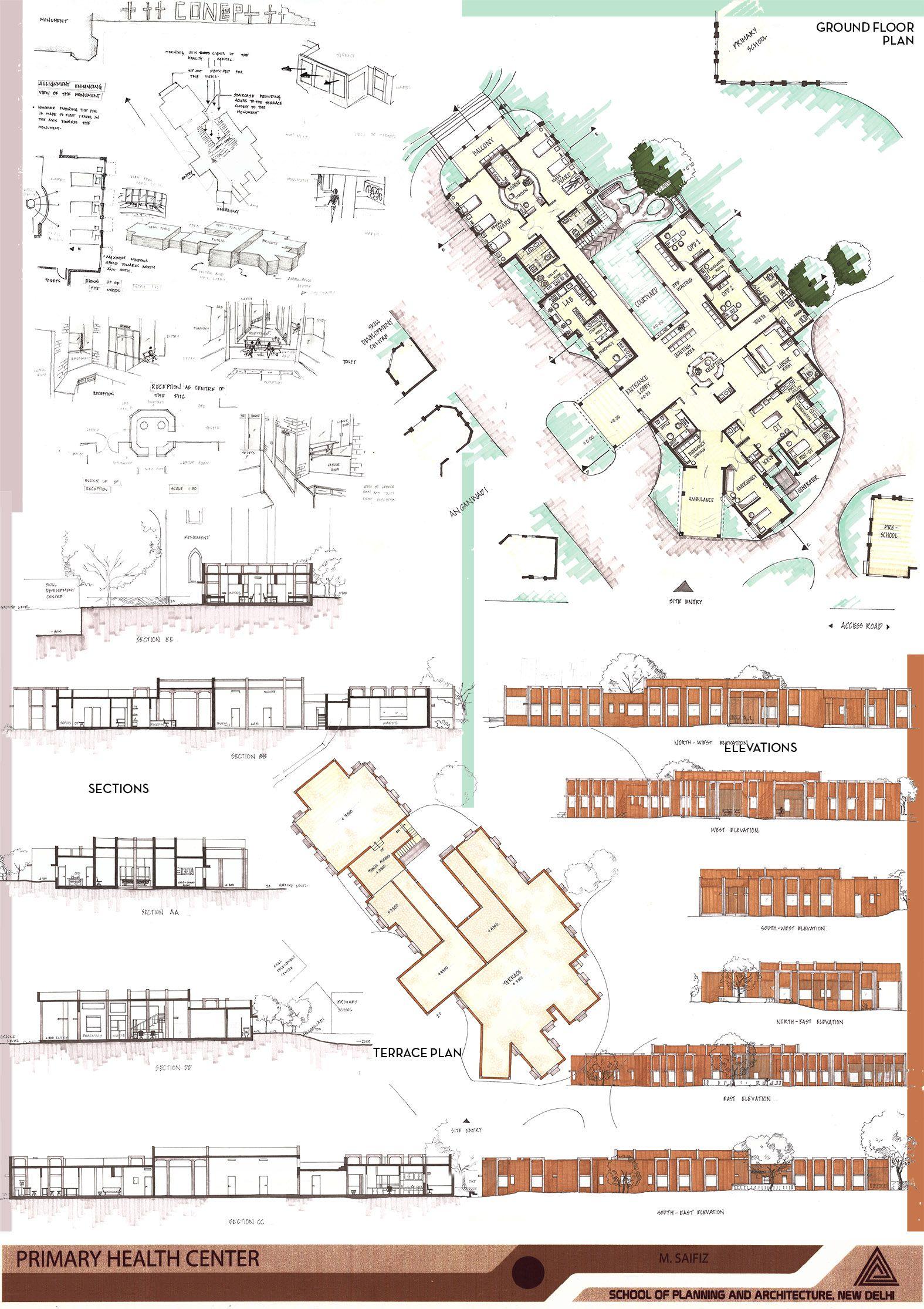 Primary Health Center. Hand done. Sem IV. Architecture
