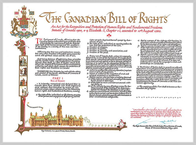 Canadian Bill Of Rights University Of Saskatchewan Bill Of