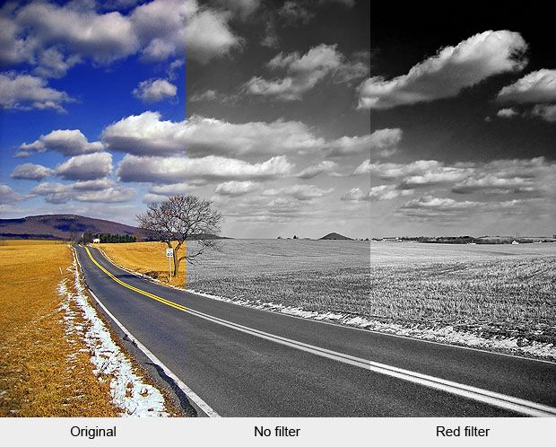 Black And White Photography With Color Filters