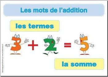 Affiche vocabulaire de l 39 addition ecole addition et soustraction soustraction et probl mes - Addition et soustraction ce1 ...