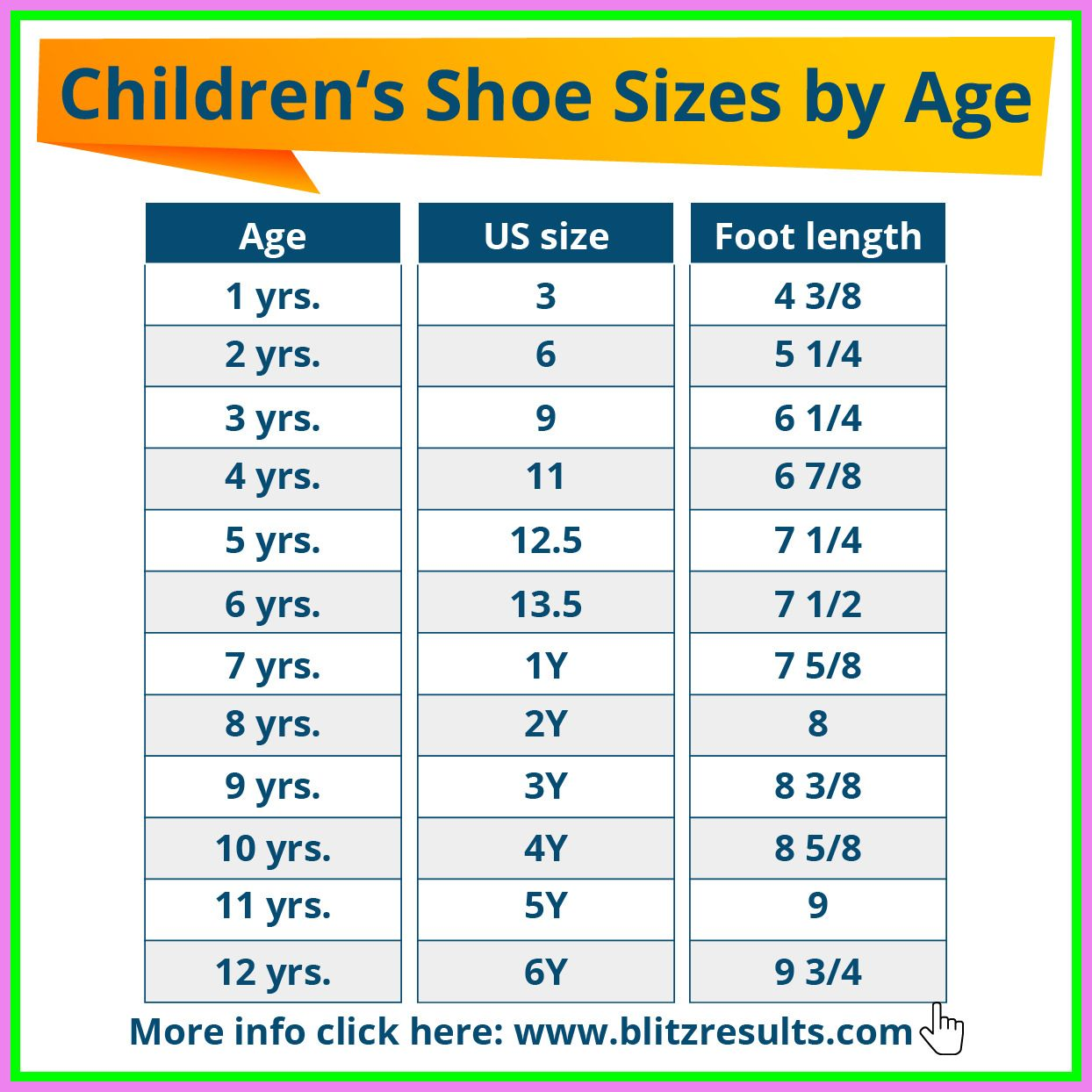 93 reference of toddler shoe size chart us in 2020