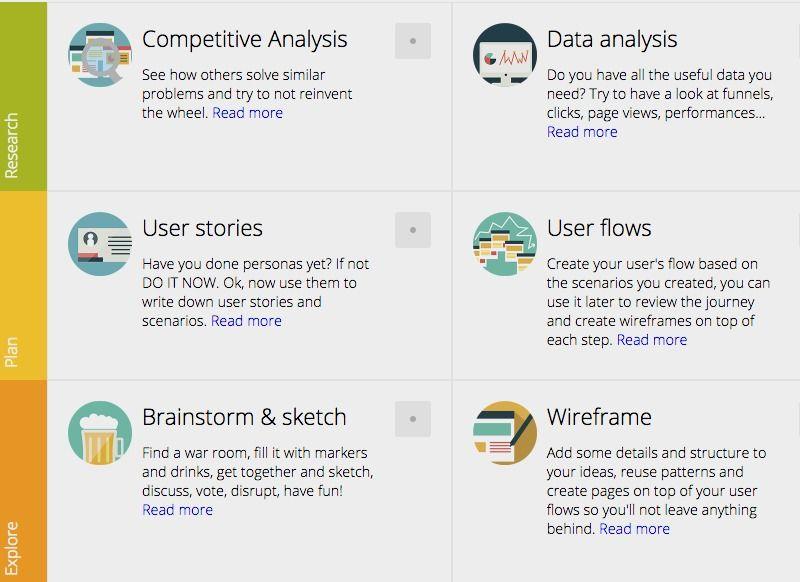 UX Project Checklist UI \ UX DESIGN Pinterest UI UX Design - project checklist
