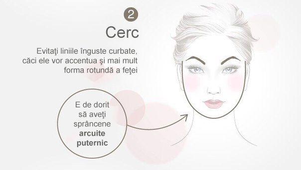 Tipul sprâncenelor depinde de forma feței tale! Iată cum să faci alegerea corectă! - Perfect Ask