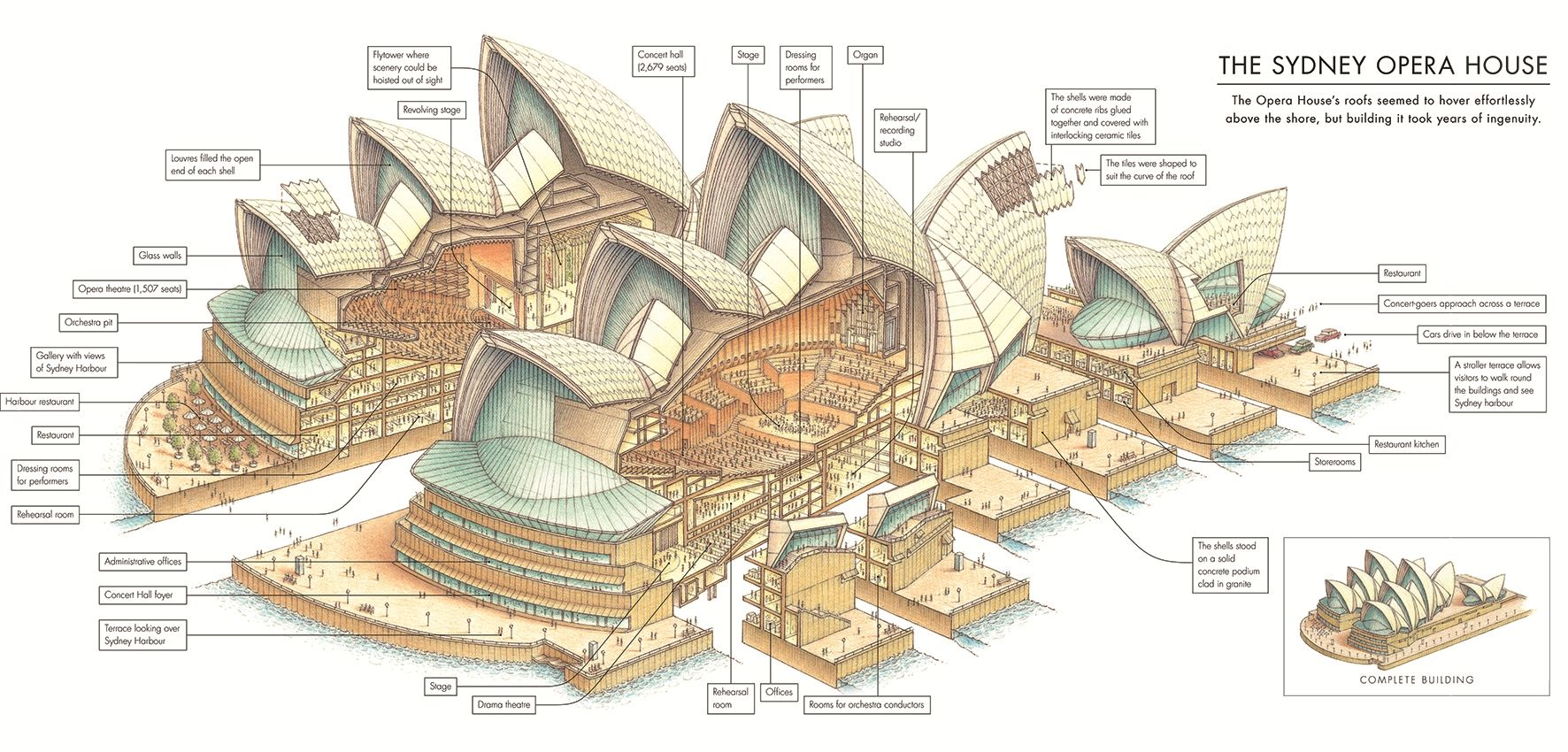 Plan Of Sydney Opera House on house plans small lake