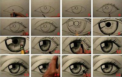 Comment Dessiner Un Oeil Eyes Yeux Pinterest Drawings Art Et
