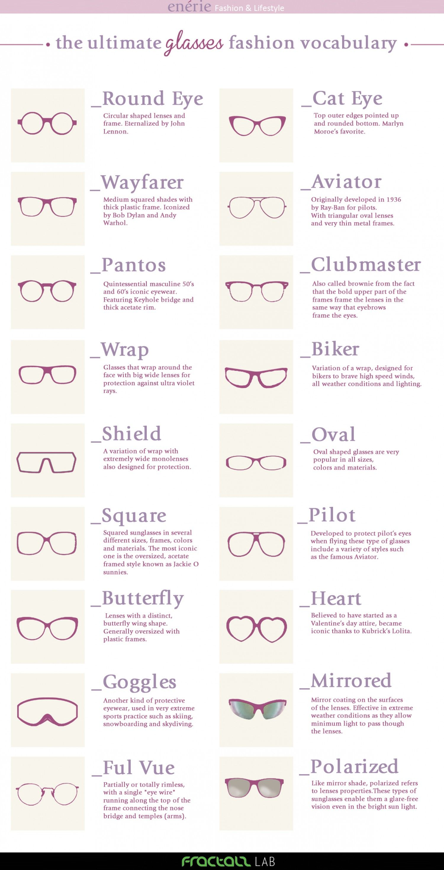 The Ultimate Guide For Glasses Fashion