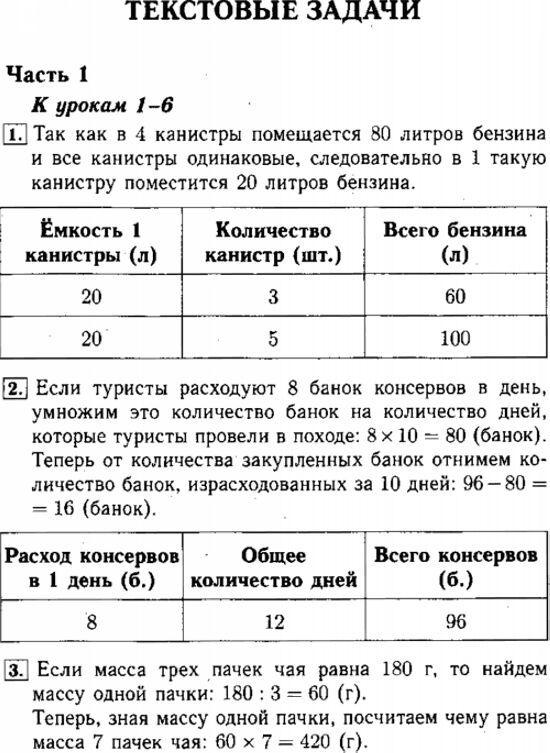 Химия 10 класс буринская депутат