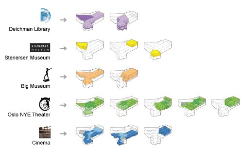 Rex architecture pc diagrams pinterest pc and for Rex architecture p c