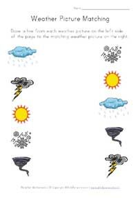 Graphic organizer for severe weather. Organizes conditions ...