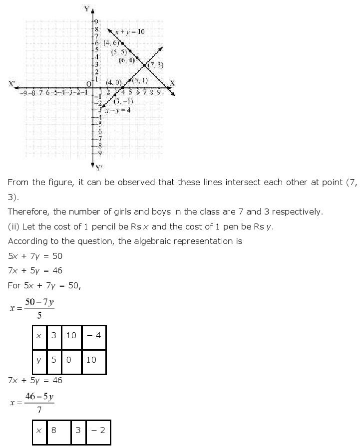 Ncert Solutions For Class 10th Maths Chapter 3 Pair Of Linear