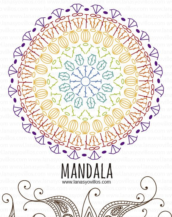 Mandala Free Crochet Pattern With Video Tutorial Español E Inglés Custom Free Crochet Mandala Pattern