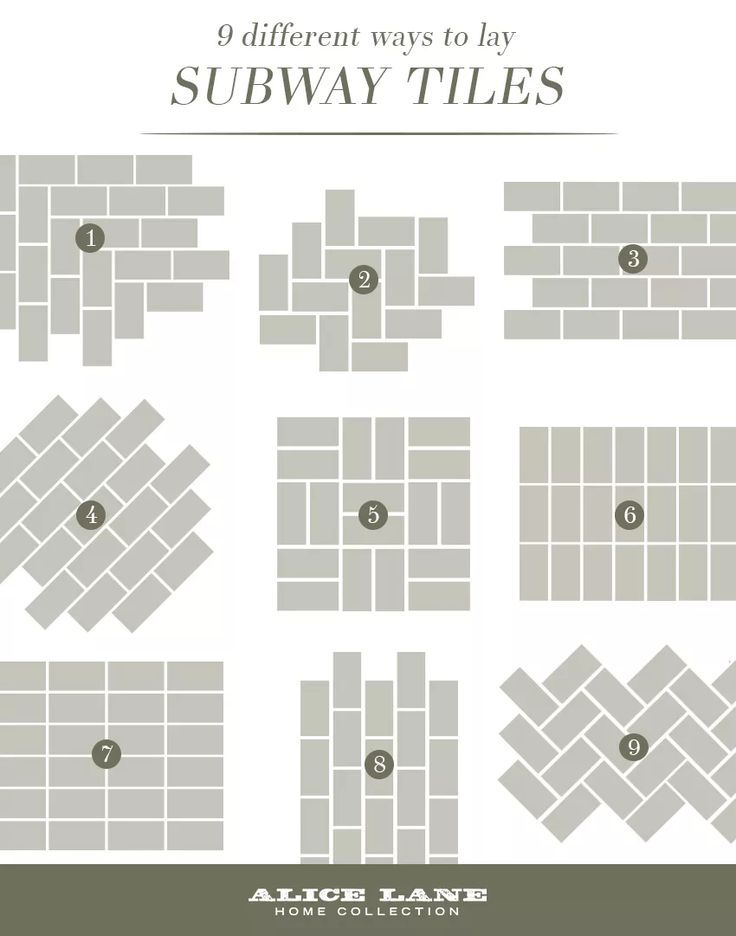7 creative subway tile backsplash ideas for your kitchen - Ubahn Fliese Backsplash Ideen