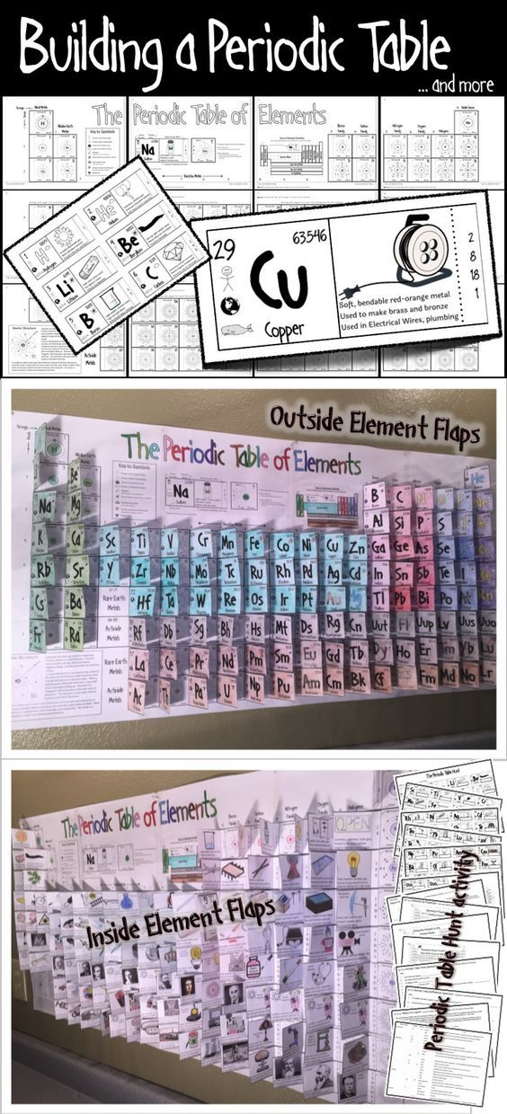 Building a Periodic Table and more Periodic table, Students