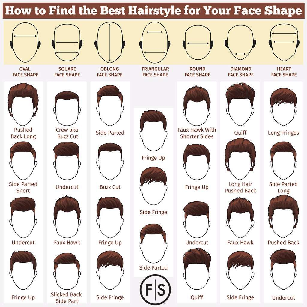 The Best Men S Haircut For Your Face Shape Thick Hair Styles Hairstyle Names Curly Hair Men