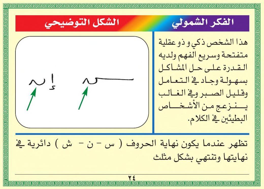 بطاقة تحليل الشخصية من خلال خط اليد Handwriting Analysis Writing Makeup Skin Care
