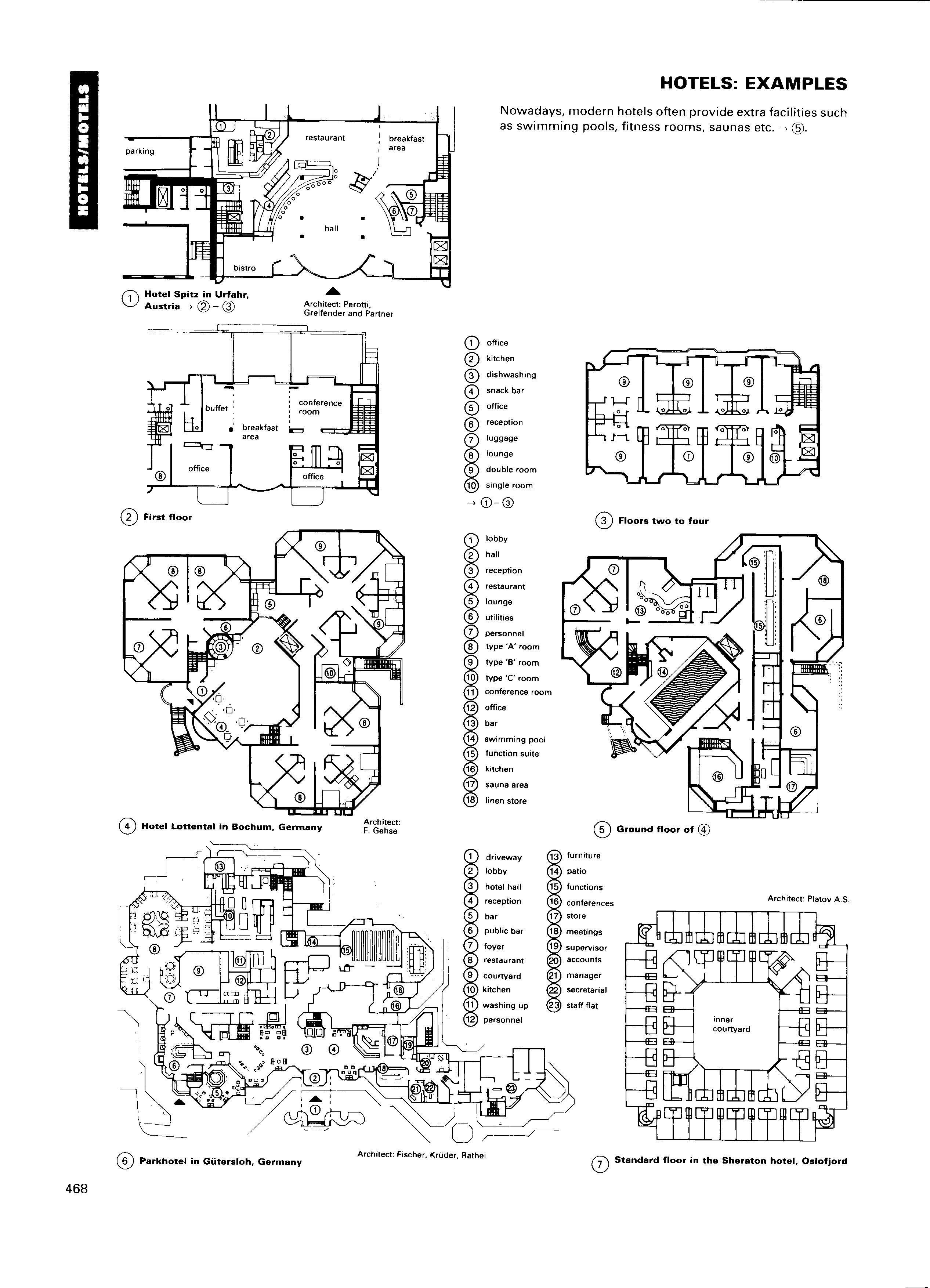 Architectural Standard - Ernst & Peter Neufert ...