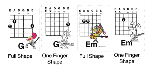 How to teach a kids first guitar lesson using G and Em