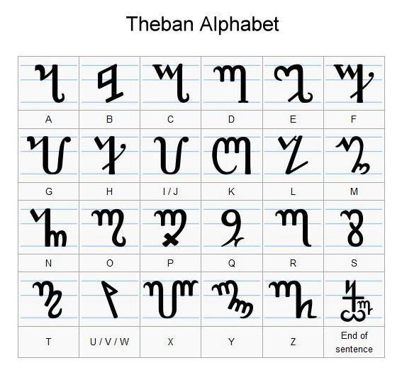 Engel Schrift Symbols Geocaching And Runes