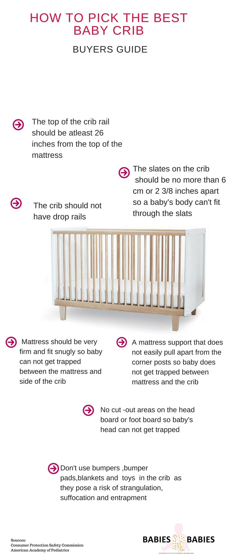 How to choose the best baby crib buyers guide minimalist baby