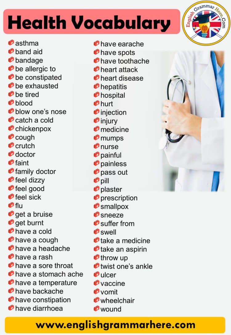 English Health And Medical Words Vocabulary Definition And Examples Health Vocabulary In This Article We Will Provide Medical Words English Words Vocabulary [ 1087 x 750 Pixel ]