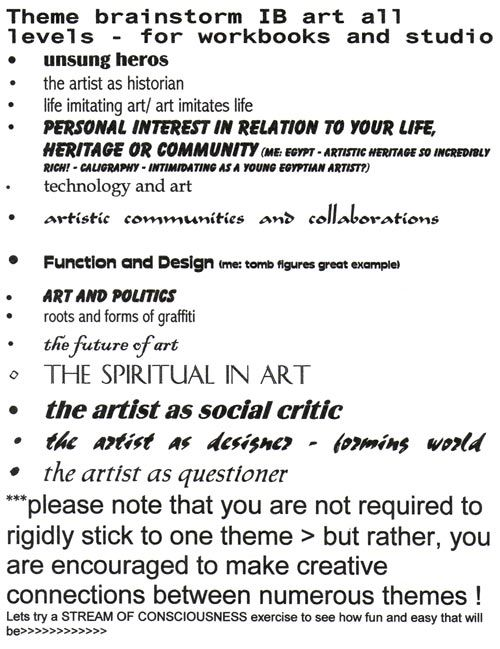 Ib Art Workbook Examples Page 3 - The IB Art Research Workbook - artist statement template