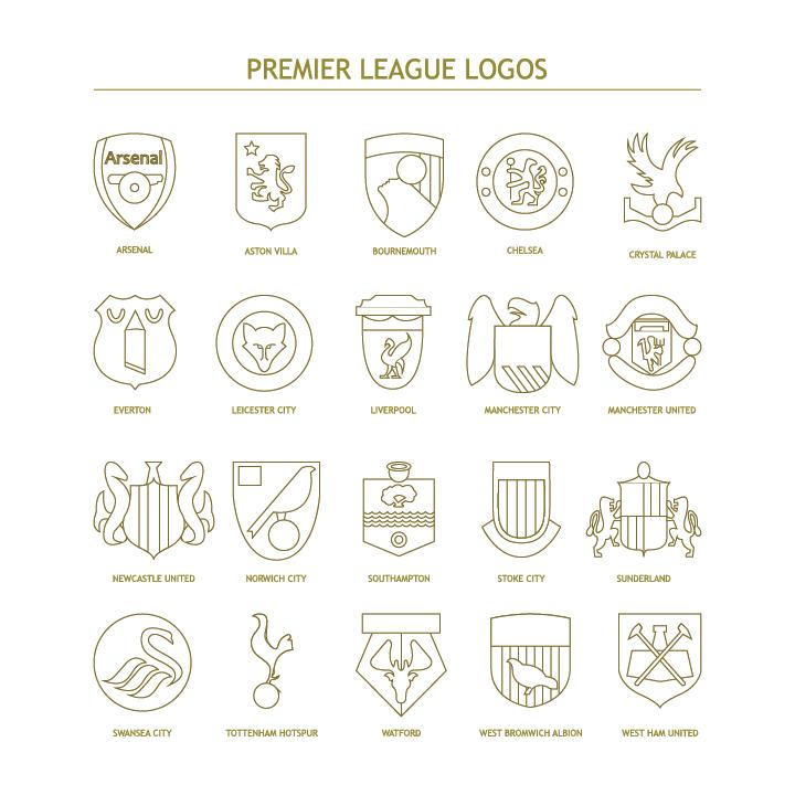 epl #sport #sports #logos #logo #badge #badges #premier #league ...