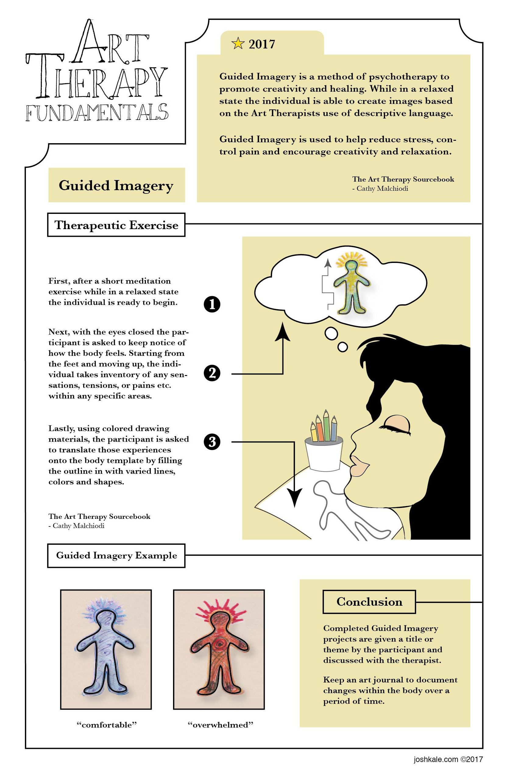 Guided Imagery Art Therapy 2017 | art therapy | Art Therapy