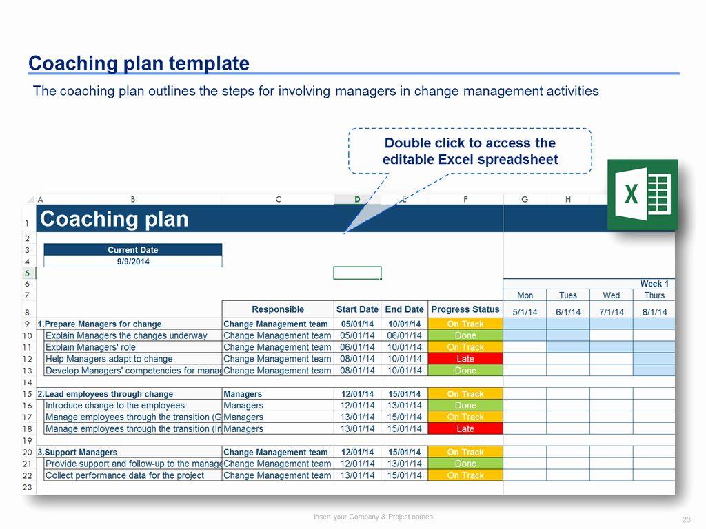 Change Management Plan Template Fresh Change Management Toolkit Including Models Plans Change Management How To Plan Simple Business Plan Template