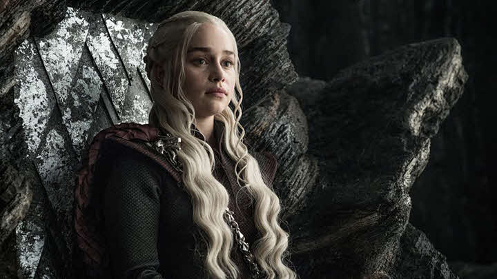 7 Best Tv Shows Like Game Of Thrones In 2020 The Winds Of Winter Best Tv Shows Best Tv
