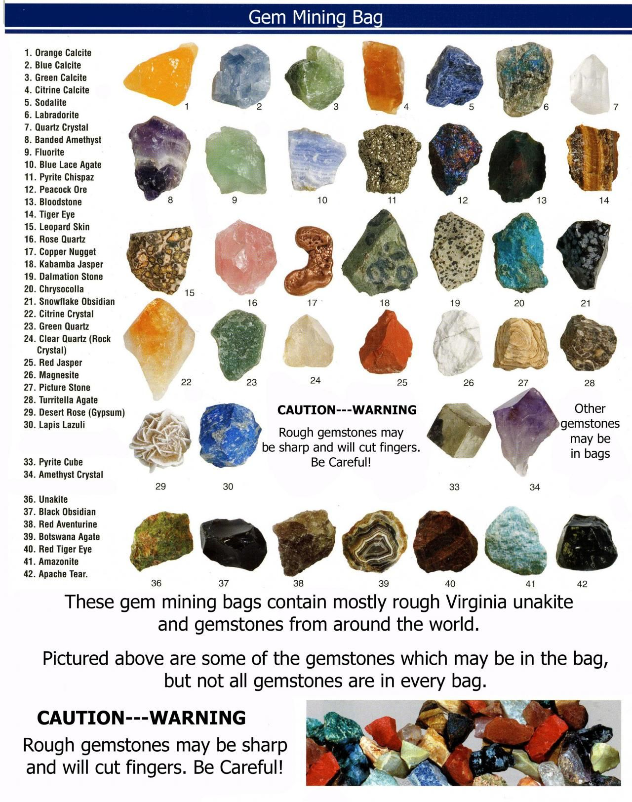Mckiblerbee S Country Store World Map Rock Minerals Crystal Identification Rock Identification
