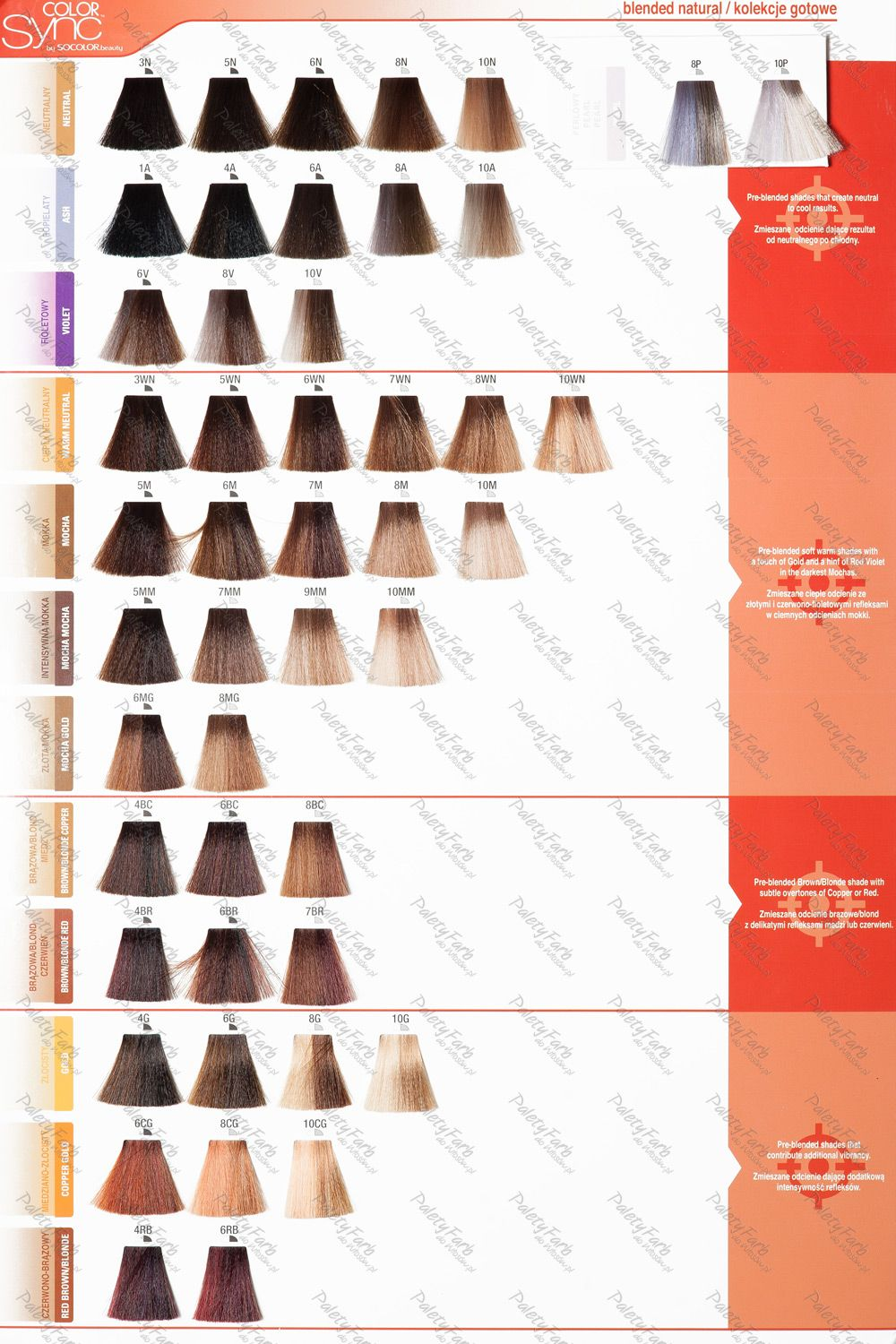 Paleta Matrix Color Sync Paleta Kolorow Farb Do Wlosow Matrix Hair Color Hair Color Formulas Matrix Color Chart