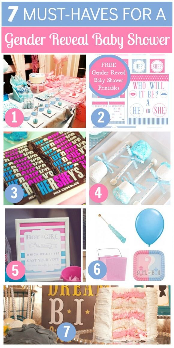 7 Must Have Kitchen Tools Every Home Needs: 7 Must-Have Ideas For Your Gender Reveal Baby Shower