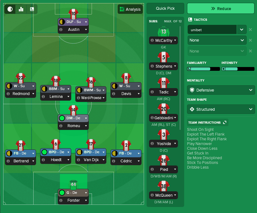 Football Manager 2018 Five Formations That Could Save Your Season Football Manager Football Management