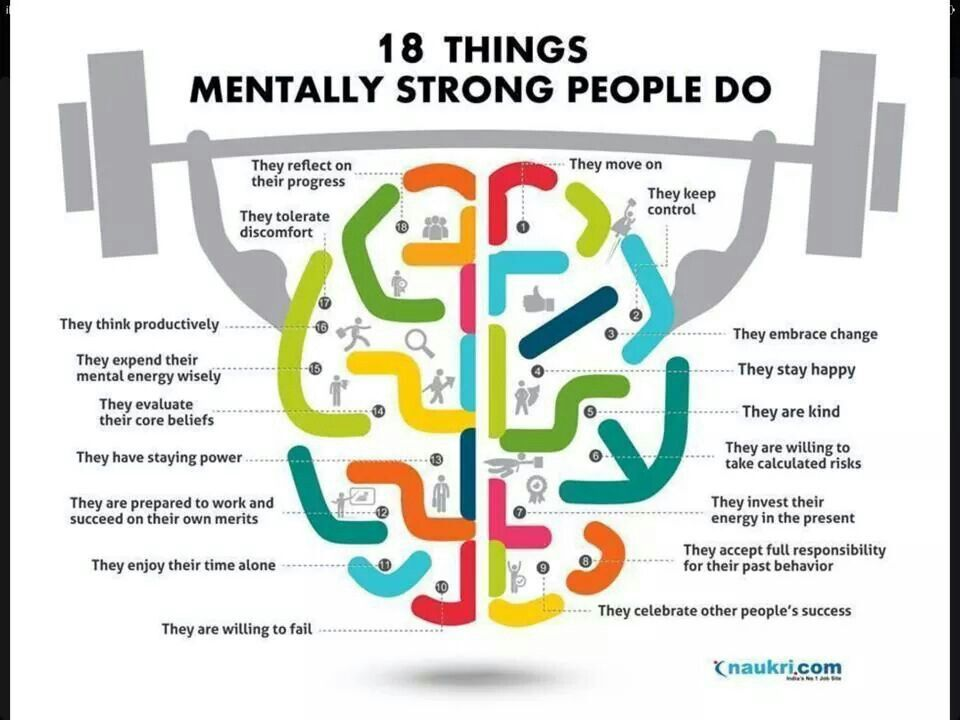 Mentally Strong Mental strength, Emotional resilience