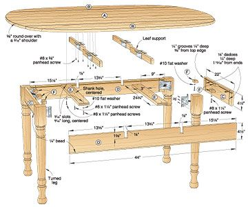 Dining Room Table Woodworking Plans Free KKEEYY Tables Becky Warfel See More About Farmhouse