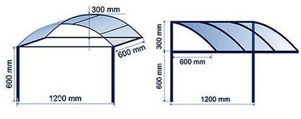 Фото и схемы навесов