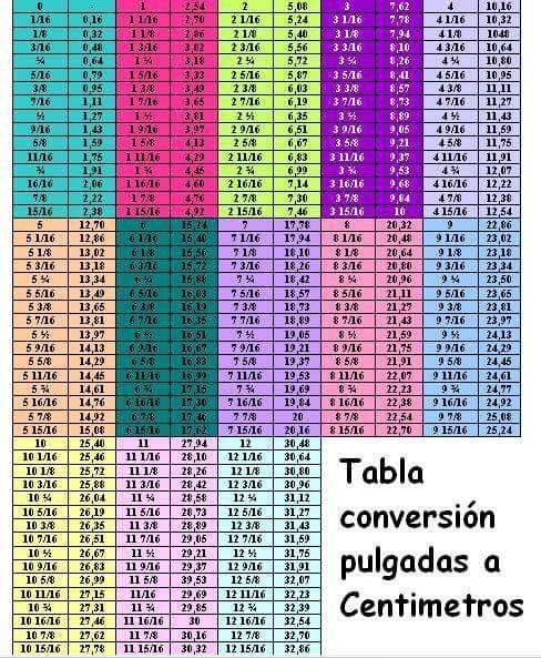Tabla Conversión Pulgadas A Centímetros Measurement Chart Math Conversion Chart