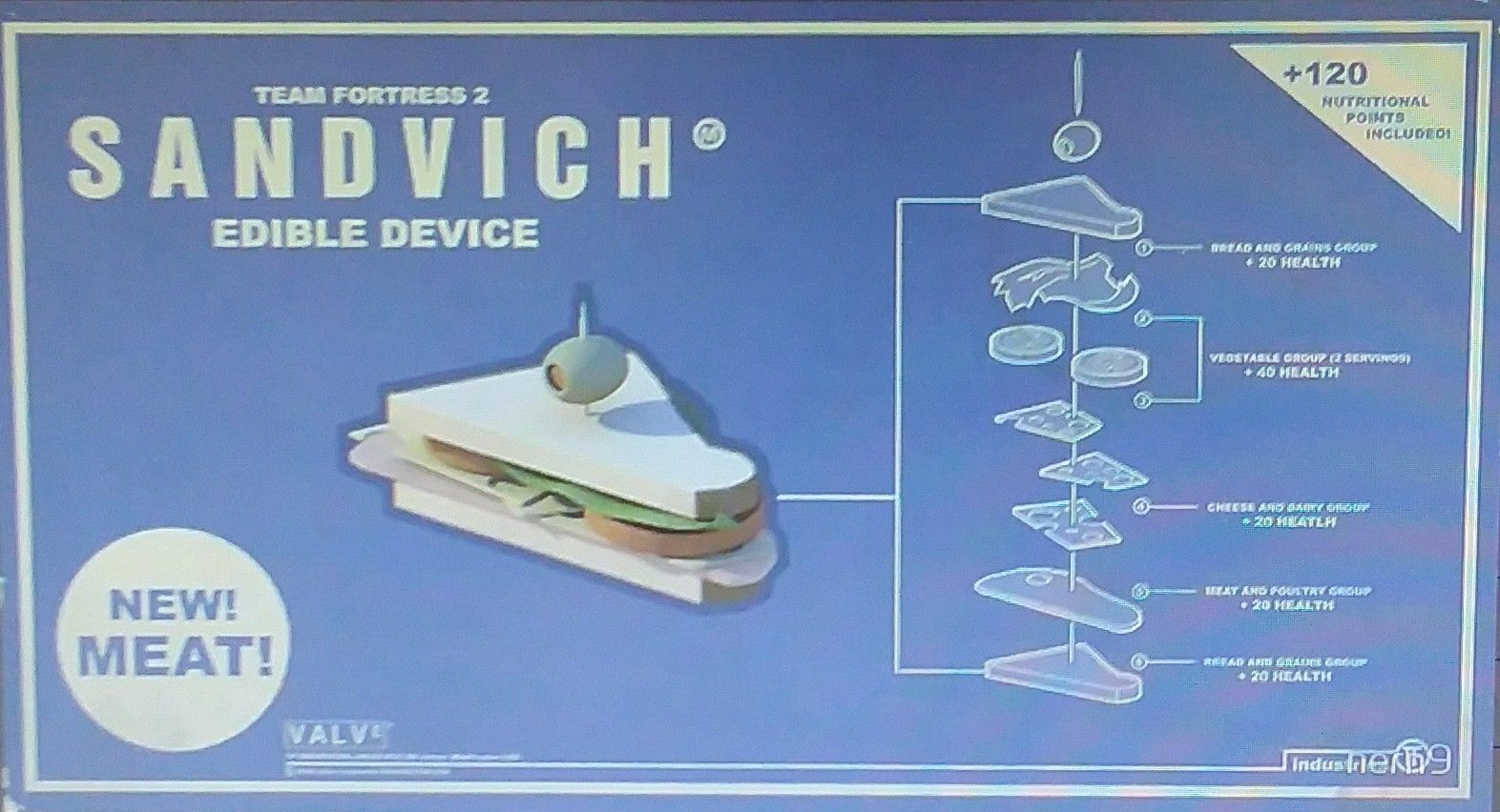 19++ Tf2 sandvich ideas in 2021