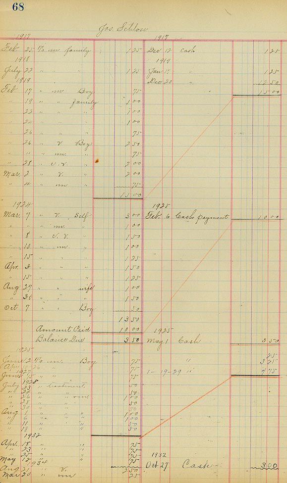 ledger sheets 1917 PrETTy PaPeR 101 Pinterest Ephemera, Free - printable ledger