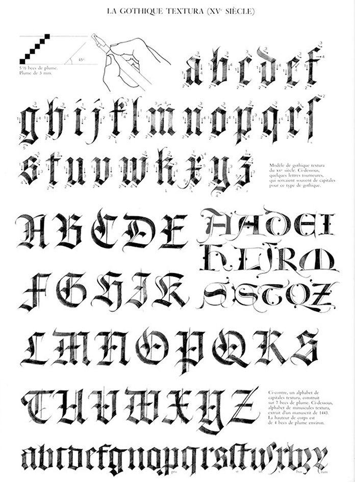 Célèbre claude-mediavilla-calligraphie-gothique-textura | Calligraphie et  JO04