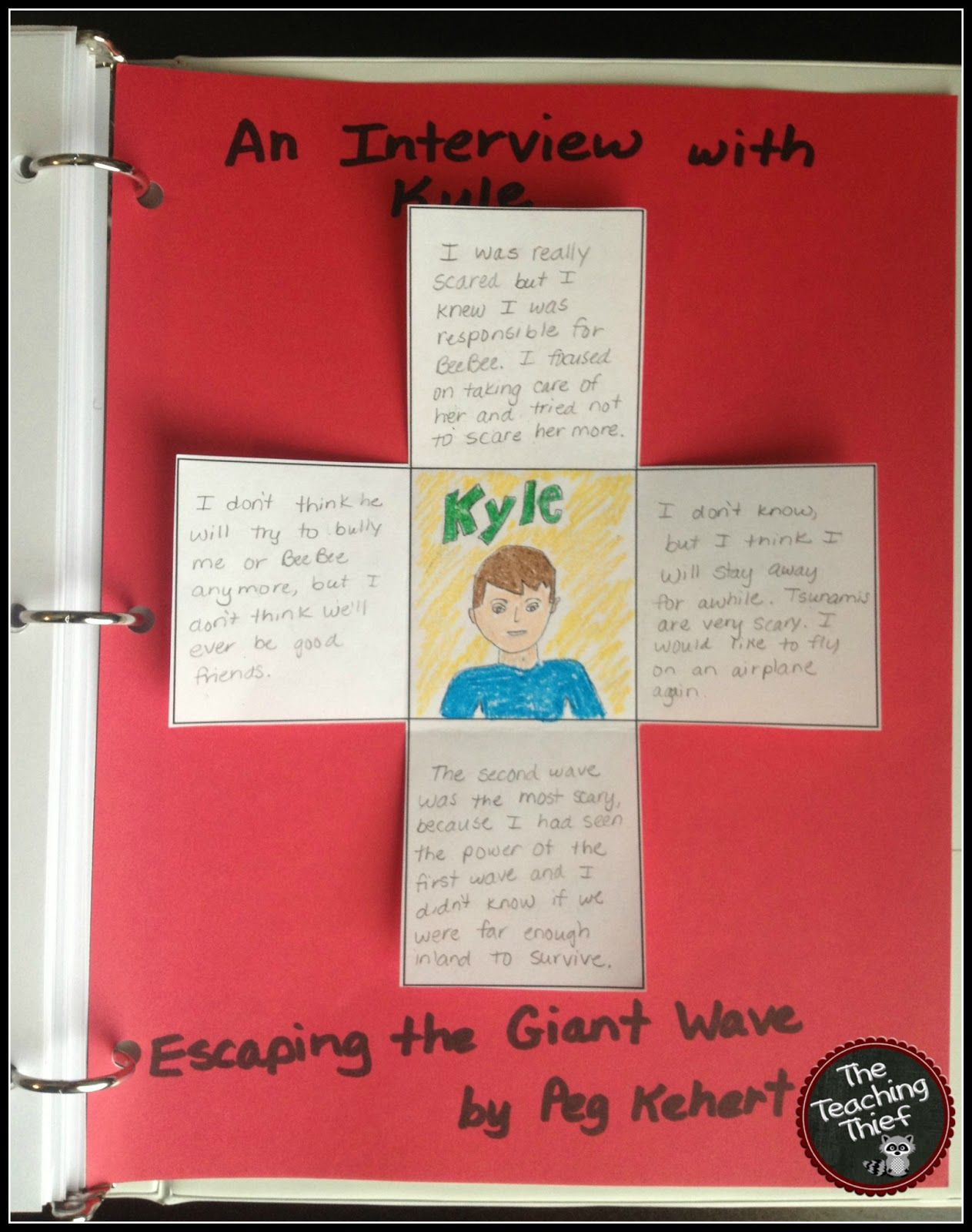 The Teaching Thief The Great Reading Response Binder