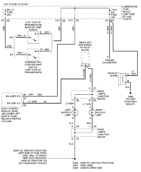 1ebc93968aea1447e929e4d6d1952c0b gmc sierra trailer wiring diagram diagram pinterest 2003 GMC Radio Wiring Diagram at gsmx.co