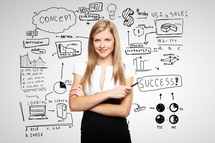 6 cosas que una mujer exitosa hace diariamente