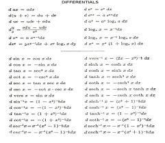 Differential calculus derivatives pdf to excel