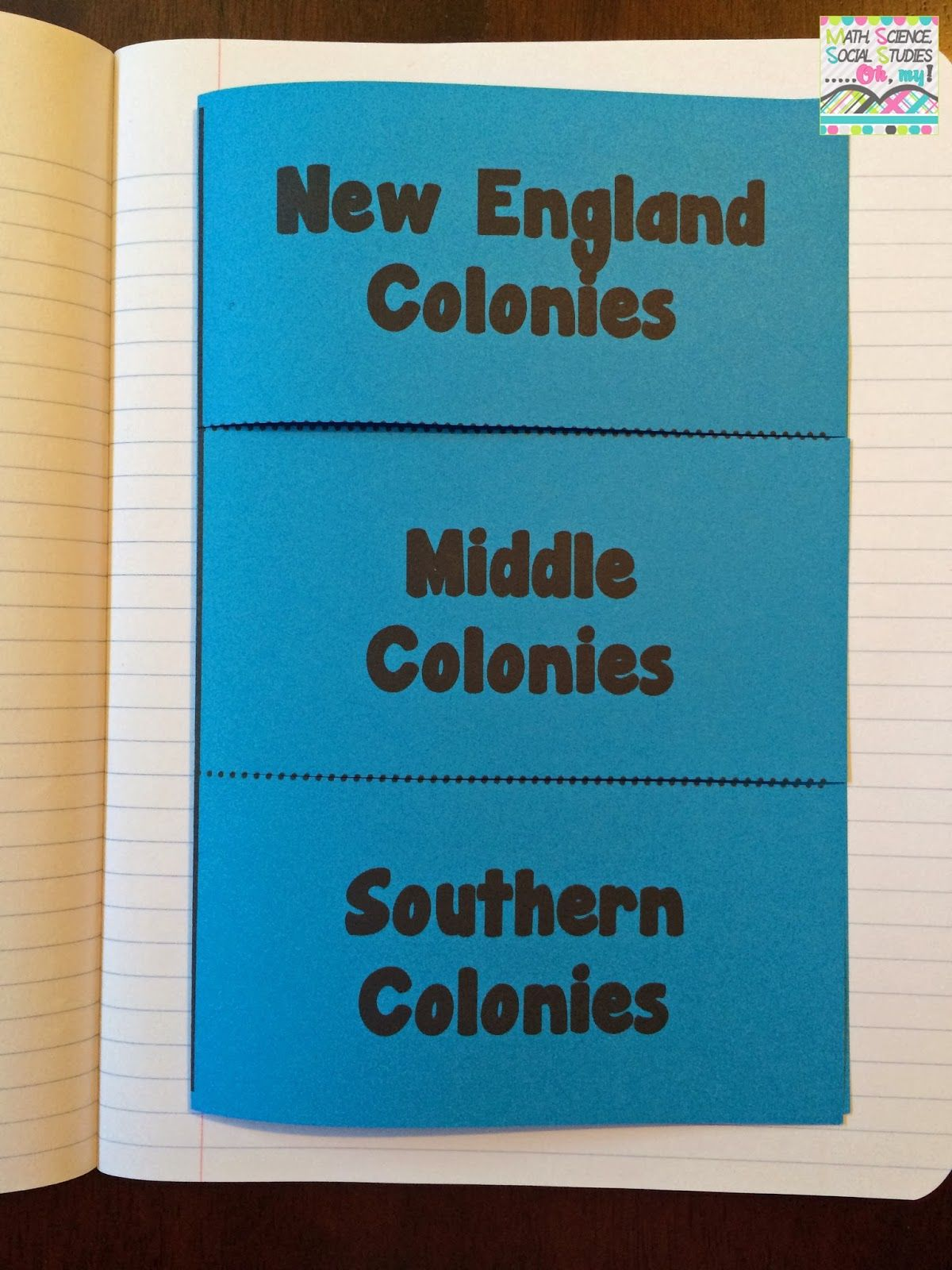 13 English Colonies Interactive Notebook Inb