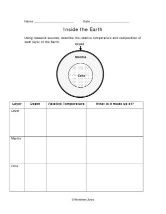 inside the earth printable worksheets for teachers and students your pinterest likes. Black Bedroom Furniture Sets. Home Design Ideas