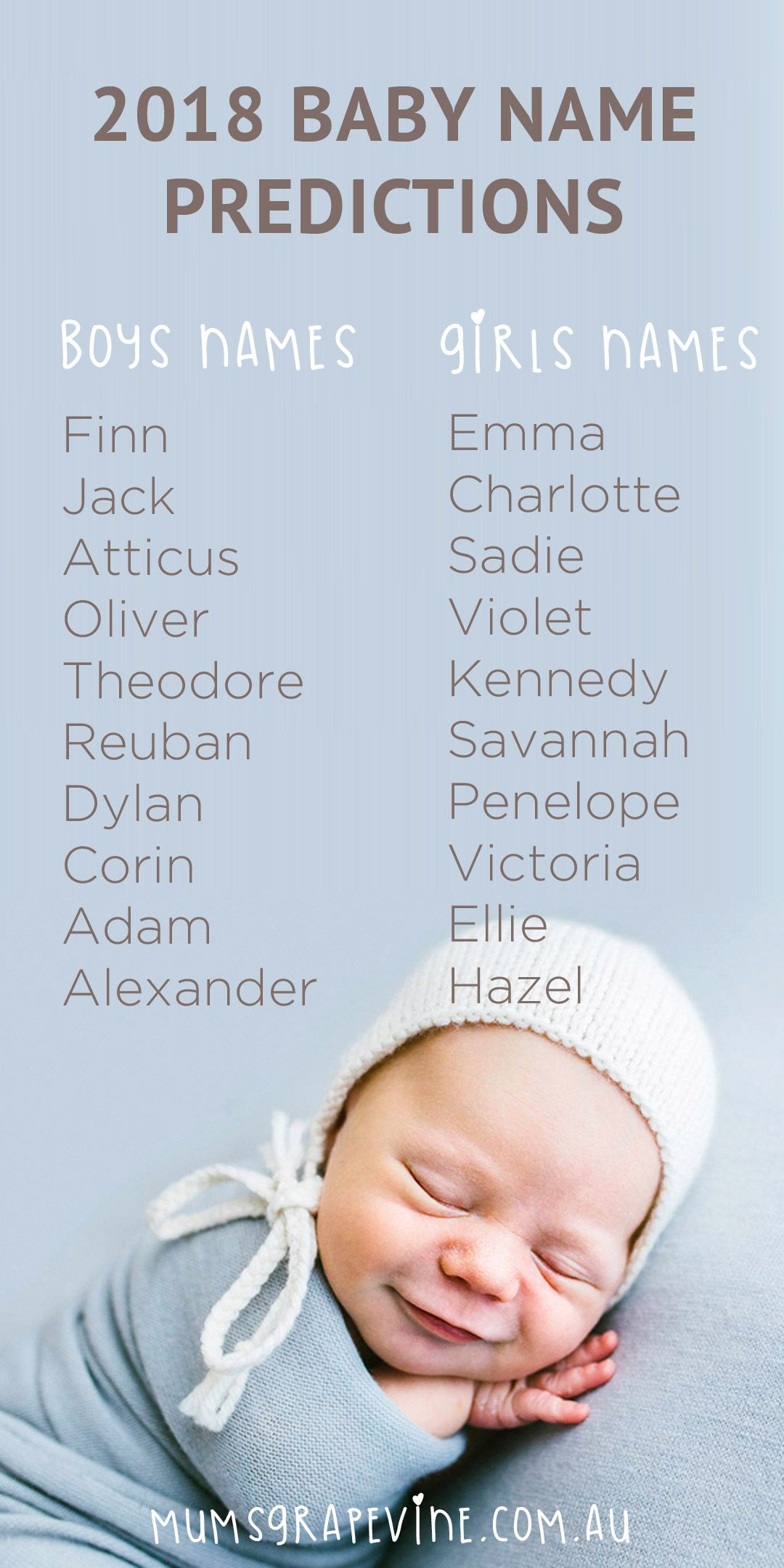 Prediction The most popular baby names for 2018 Mum's